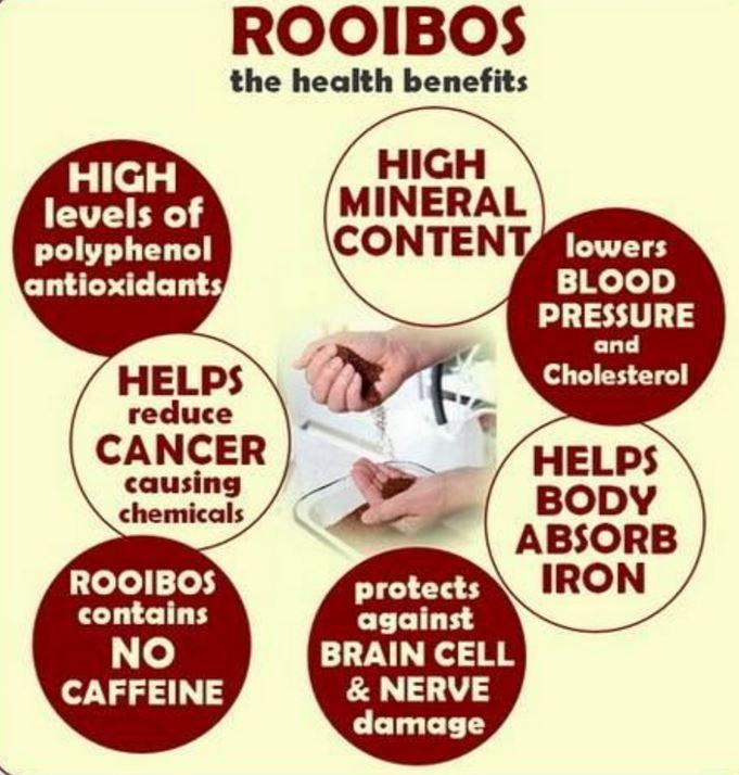 roobos-health-benefits
